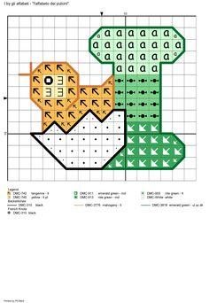 alfabeto dei pulcini: I