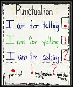 Kindergarten Punctuation Anchor Chart - kindergartenchaos.com