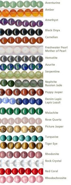 About Gemstones used in Buddhist Prayer Beads- Explanation on how each gemstone affects each Chakra. #beads