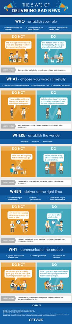 The 5 W's of Delivering Bad News #Infographic