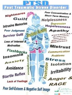 Therapies For PTSD & Anxiety