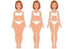 Body Shape Calculator in 2018 | Style Mantra | Pinterest ...