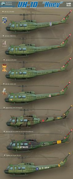 Bell Helicopter, Military Helicopter, Military Aircraft, Airplane Art, Military Equipment, Nose Art, Aviation Art, Radio Control, War Machine