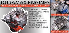 High Performance Diesel Engines | Industrial Injection