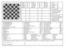 Chess  Algebraic Notation Cheat Sheet By Davechild HttpWww
