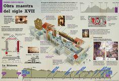 La Sixtina del Cusco/ mapas-survial-5.jpg (1299×883)