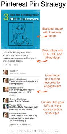 Pinterest Pin Strategies for Creative Branding.  Read more at www.cbizschool.com #Branding #creativebiz @Creative Biz School