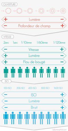 infographie-photographie-leboitierphoto