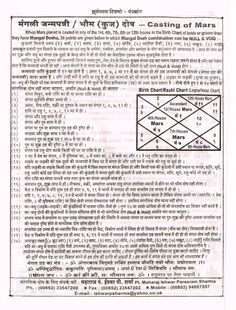 Creative astrology chart have a peek at this site Astrology In Hindi, Astrology Books, Learn Astrology, Astrology Chart, Gernal Knowledge, General Knowledge Facts, Knowledge Quotes, Sanskrit Quotes, Vedic Mantras