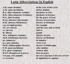Latin Abbreviations in borrowed and used in the English Language explained. A…