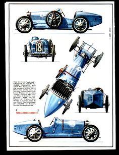 Bugatti T 35 (1924) | SMCars.Net - Car Blueprints Forum