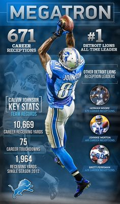 Calvin Johnson became the Lions all time leader in receptions today Detroit Lions Football, Detroit Sports, Cincinnati Bengals, Nfl Sports, American Football, Dallas Cowboys, Houston Texans, Indianapolis Colts, Detroit Logo