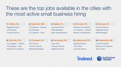 What Are the Top Jobs Small Businesses Hire Most?
