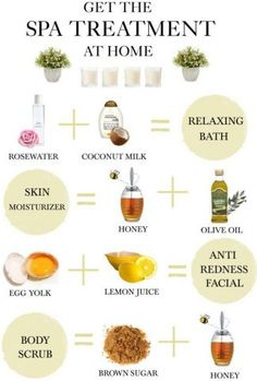 Time to treat yourself to a spa day at home! Easy DIY bath, skin moisturizer, facial and body scrub recipes! #DIYSpa