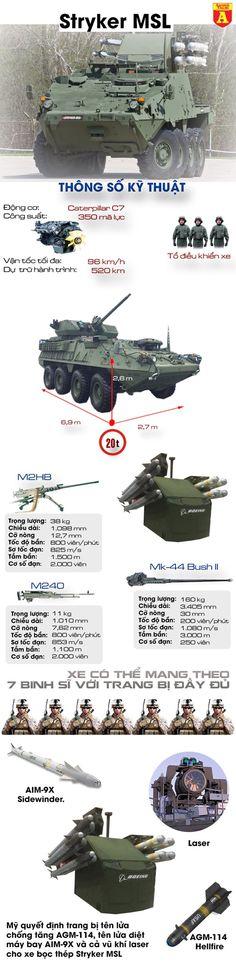 Xe bọc thép Stryke MSL của Mỹ.