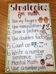 Math Strategies Poster