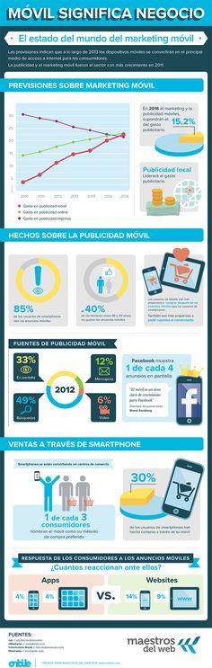 Móvil significa negocio #infografia #infographic #marketing :: Leer... http://infografiasmarketing.wordpress.com/2013/04/30/movil-significa-negocio-infografia-infographic-marketing-2/