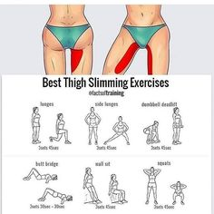 Beste Oberschenkel Abnehmen Übungen Best thigh slimming exercises – weight Best thigh slimming exercisesSlimming on the thigh: 4 exercises for slender BHow to Get rid of Inner Thigh Fat: 10 Best Exercises Fitness Workouts, Gym Workout Tips, Fitness Workout For Women, Yoga Fitness, Fitness Tips, Fitness Motivation, Health Fitness, Workout Exercises, Physical Fitness