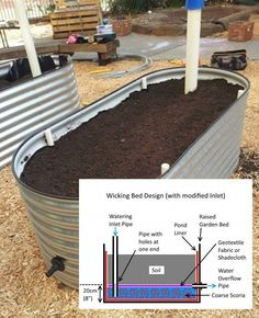 Urban Garden Design A raised garden bed can make gardening much easier for those with bad soil and or bad backs! - A raised garden bed can make gardening much easier for those with bad soil and or bad backs!