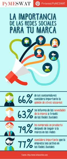 Marketing Digital, Socialism, Social Networks