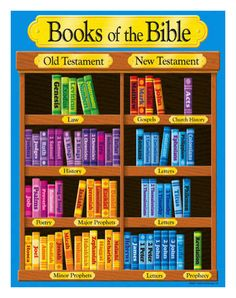Books Of The Bible Learning Chart.