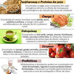 Nutrição Esportiva, Saúde e Qualidade de Vida: Alimentos funcionais: nutrição com benefícios extras