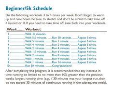 beginner running schedule