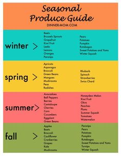 Printable Seasonal Produce Guide with links to recipes. Use this chart for fruits and vegetables to plan meals and shop smarter! #seasonalproduce #seasonalfruits #seasonalvegetables