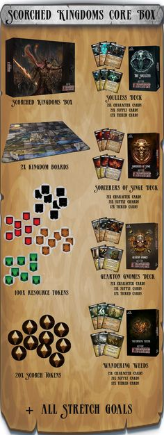 """Welcome to the Scorched Kingdoms. A deck building/resource management card game. """"Become a lord, and bring the world to its knees."""""""