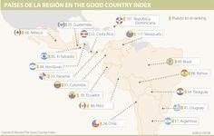 Costa Rica, Chile y Guatemala, los mejores de la Región en The Good Country Index