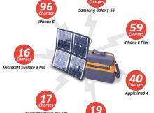 KaliPAK Portable Solar Powered Energy Generator!  http://techmash.co.uk/2015/02/27/kalipak-portable-solar-powered-energy-generator/ #KaliPAK #SolarGenerator