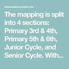 The mapping is split into 4 sections: Primary 3rd & 4th, Primary 5th & 6th, Junior Cycle, and Senior Cycle. Within each section,... Stem Courses, Summer Courses, Curriculum Mapping, 5th Class, Math Resources, Digital Technology, Ireland, Education, Website