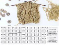 узоры с косами вязания спицами: 14 тыс изображений найдено в Яндекс.Картинках