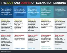 Overcoming obstacles to effective scenario planning Overcoming Obstacles, Charts And Graphs, Instructional Design, Strategic Planning, Design Thinking, Data Visualization, Optimism, Embedded Image Permalink, Insight
