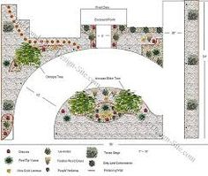 Circular Driveway On A Hillside - This plan is a Xeriscape front yard on a slope. The majority of the yard and landscape is concrete driveway with the rest of it being xeric Southwest desert plants and ground cover rock. This is a great way to landscape a Circle Driveway Landscaping, Driveway Design, Circular Driveway, Country Landscaping, Yard Design, Diy Driveway, Driveway Paving, Front Driveway Ideas, Diy Design