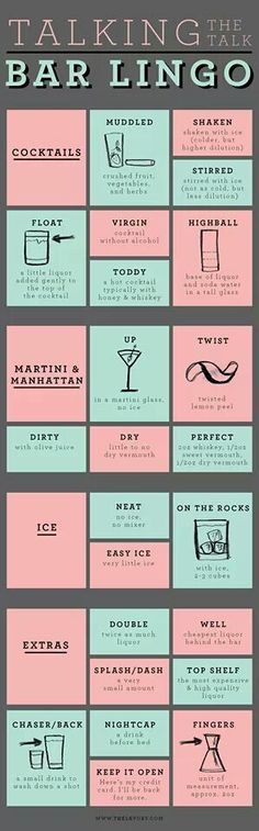 Bar Vocab: How To Sound Legit at a Cocktail Bar (Pour Drink Tipsy Bartender) Bar Drinks, Cocktail Drinks, Yummy Drinks, Cocktail Recipes, Cocktail Shaker, Alcoholic Drinks, Cocktail Movie, Cocktail Sauce, Cocktail Attire