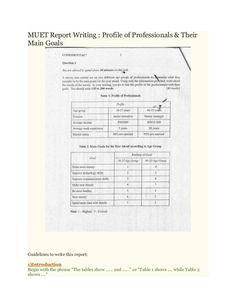 How To Write A Profile Resume Muet My Way.muet Report Writing  Pinterest  Report Writing
