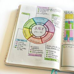 Trying a calendar wheel this week in my #bulletjournal inspired by @bluecatlotus and @decadethirty I love the look of it, but it definitely took longer than my regular boxes. It's fun for a change! Weeklies are my favorite place to experiment. I'll share a view of how they've progressed and changed on my blog soon.