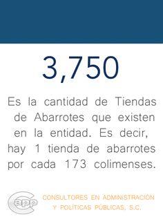 Tiendas de abarrotes, total y per cápita, en el estado de Colima.