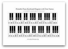 Lots Of Free Printable Templates To Help With Learning Chords On