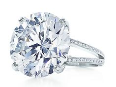 Most Expensive Tiffany & Co. Jewerly