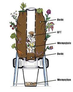 Hoe kweek je 50 planten op 1 vierkante meter? Ga de hoogte in met de GroenteRaket! Je composteert je eigen groente-afval en kweekt je eigen groenten, kruiden en bloemen.