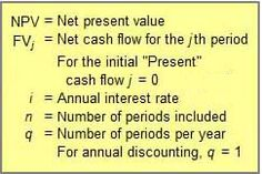 Discounted cash flow and NPV formula key.