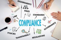 5 Benefits of an #EffectiveComplianceManagementSolution In the aftermath of 2007 housing bubble and market crash, the banking world has inculcated a changed vision towards #liquidityrisks.