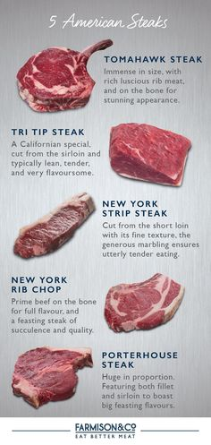 Enjoy a selection of your favourite American cuts from our British Heritage Breeds. Enjoy a selection of your favourite American cuts from our British Heritage Breeds. Beef Steak Recipes, Grilling Recipes, Meat Recipes, Cooking Recipes, Dip Recipes, Paleo Recipes, Steak Cuts, Meat Steak, Cuts Of Beef