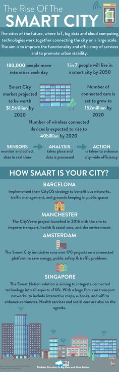 How Smart Is Your City?   Smart cities are cities of the future, where big data, internet of things and cloud computing technologies work together connecting the city on a large scale. The aim is to improve the functionality and efficiency of services, promoting urban stability.