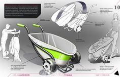 industrial design presentation board layout - Google 搜尋