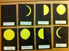 Begeleide of zelfstandige activiteit - Fasen van de maan