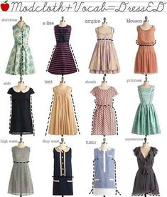 I've been wearing Mod Cloth dresses for years love them: dress shapes For those of you who sell clothing - in particular dresses - on you might find this chart of fashion terms that discuss dress types helpful. A guide to dress shapes, with actual dresses Fashion Terminology, Fashion Terms, Diy Fashion, Fashion Dresses, Fashion Design, Fashion Poses, Lolita Fashion, Skirt Fashion, Retro Fashion