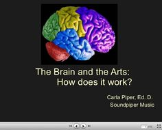 Slideshare:  The Brain and the Arts: How does it work?